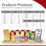 premium emas public gold meningkat